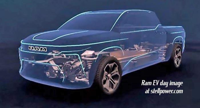 2024 Ram EV